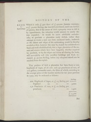 The History, Civil And Commercial, Of The British Colonies In The West Indies -Volume 1, Page 256